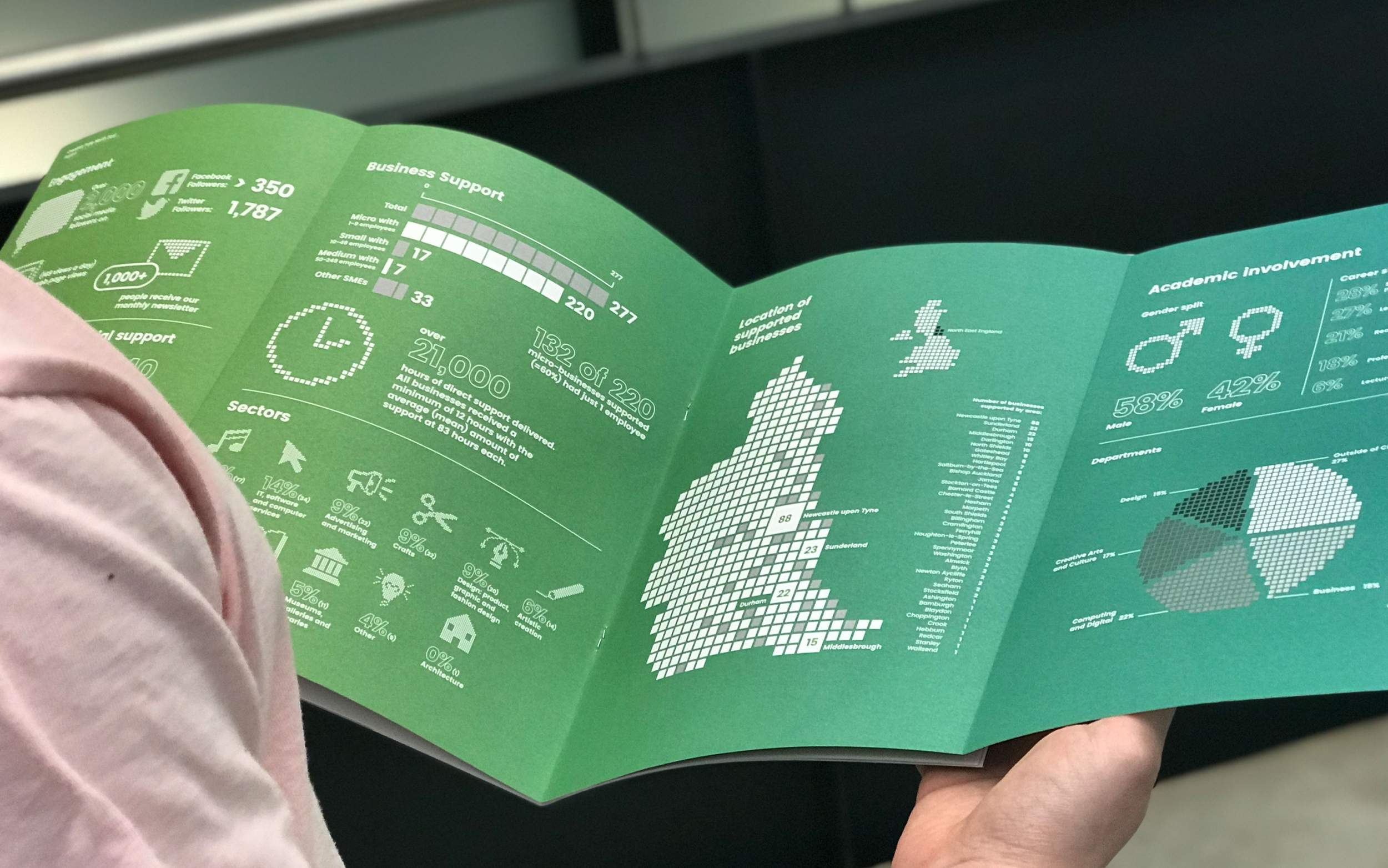 Impact Report, annual report, infographics and statistics for Creative Fuse North East