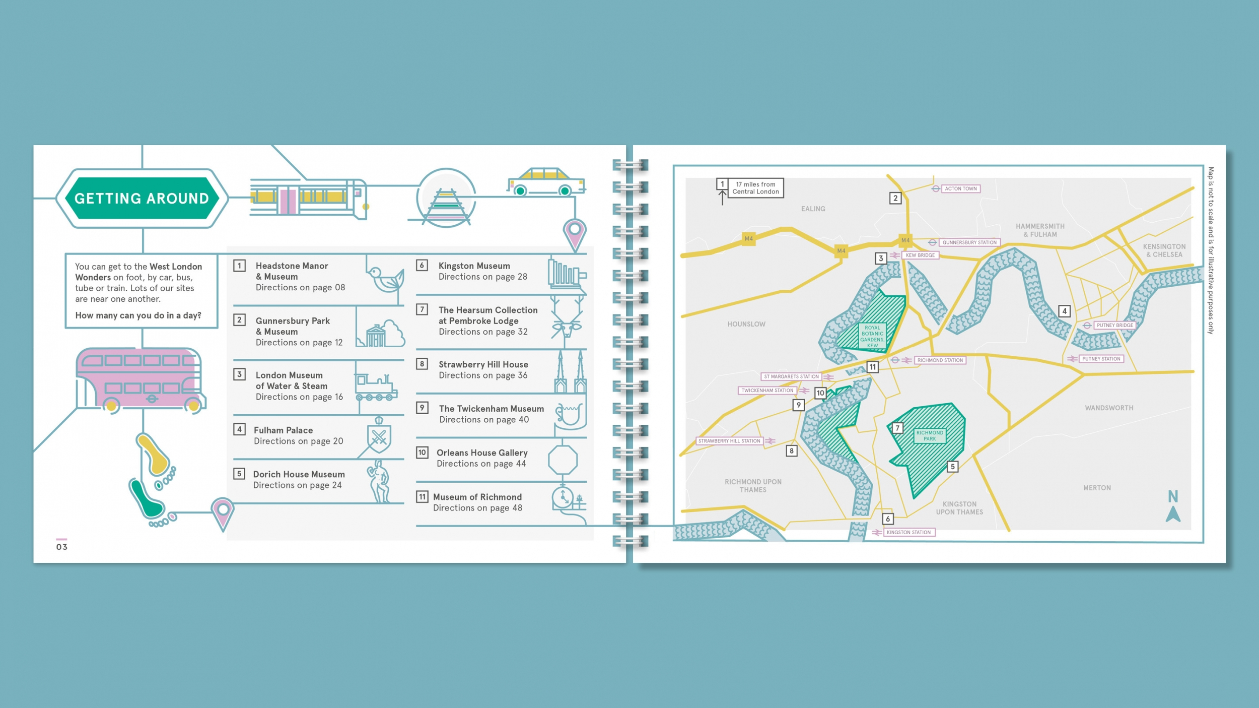Illustrations, family trail, museum trail and gallery learning resources for West London Wonders by Altogether Creative.